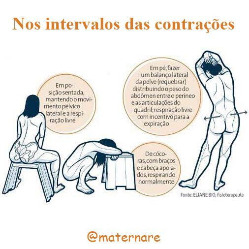 Intervalos_Contracoes